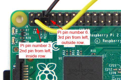 Blinking LED for Raspberry Pi