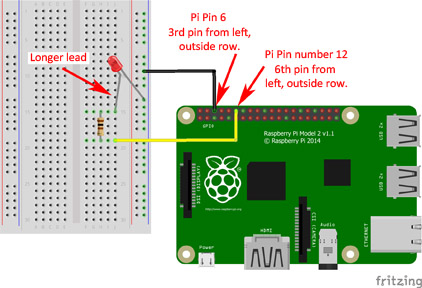 Raspberry Pi PWM connections